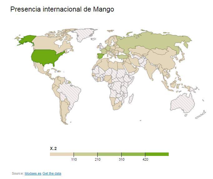 Mango_RetailIntelligence